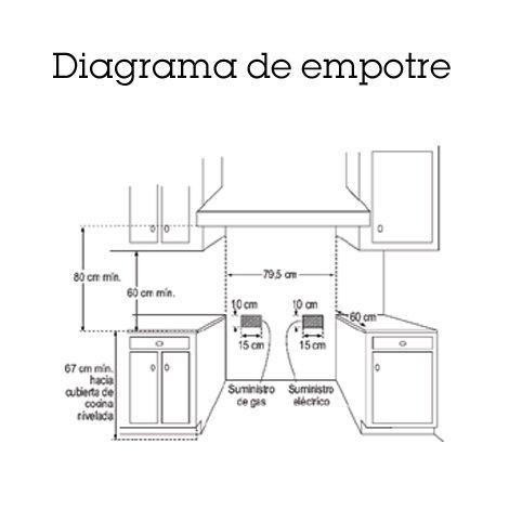 Moderno Mediciones De La Estufa De Cocina Estándar Composición .